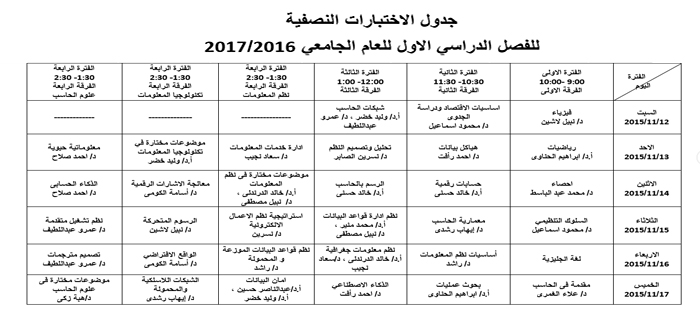 Midterm exams schedule For the first semester of the academic year 2016/2017