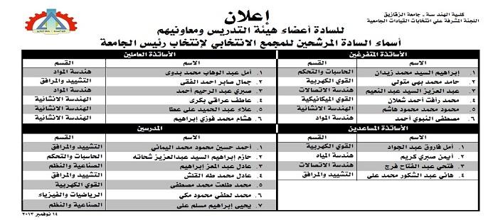 اسماء المرشحين للمجمع الإنتخابي لإنتخاب رئيس الجامعة