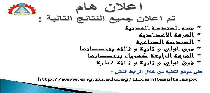 Announcement of results of the first semester