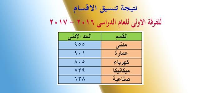 نتيجة تنسيق الأقسام للفرقة الاولي العام الدراسي 2016 - 2017