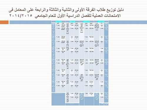 Distribution committees exams first semester of the academic year 2014/2015 guide